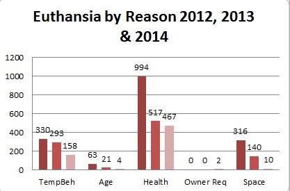 how to get euthanasia in switzerland